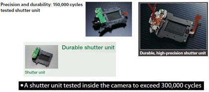 Promosi Shutter Unit dan Shutter Count