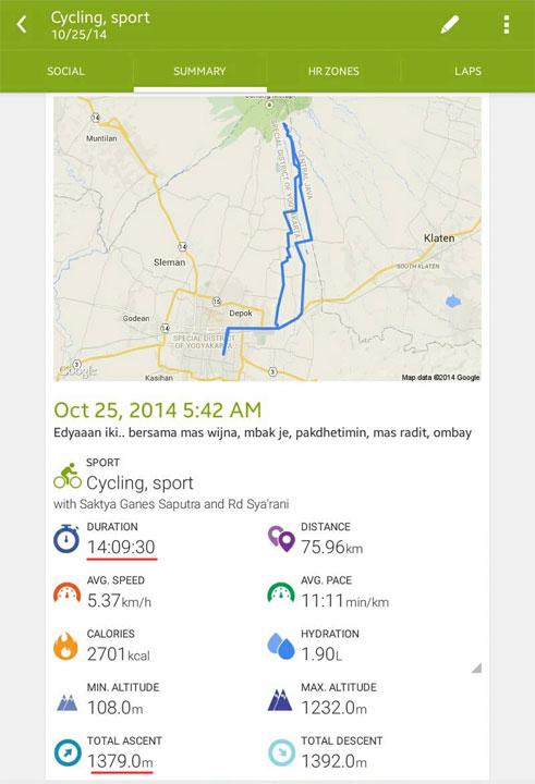 Rute sepeda Endomondo dari kota Yogyakarta menuju Mata Air Bebeng