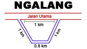 Ilustrasi Ngalang